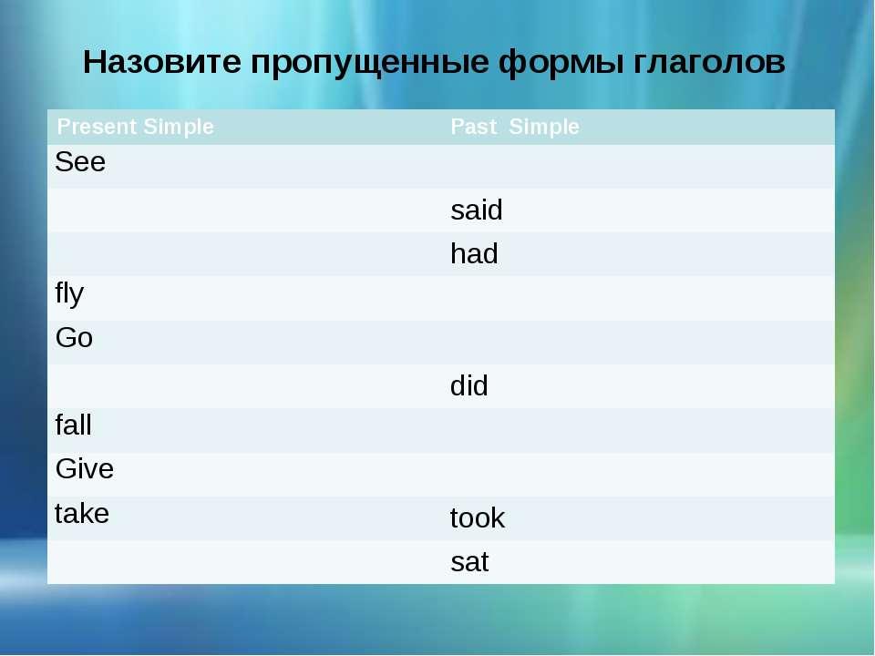 Назовите пропущенные формы глаголов Present Simple Past Simple See said had f...