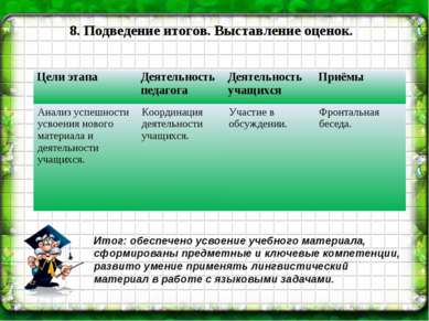 8. Подведение итогов. Выставление оценок. Итог: обеспечено усвоение учебного ...