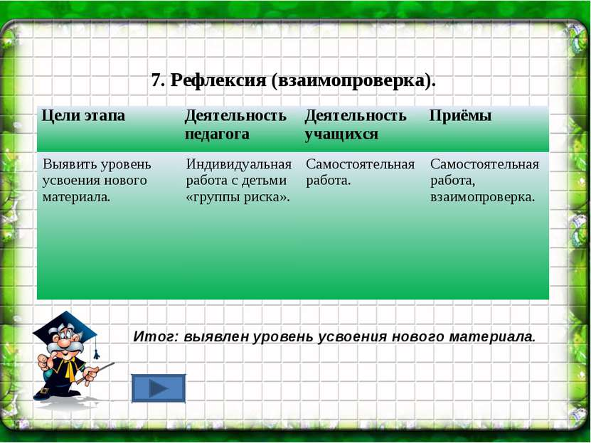 7. Рефлексия (взаимопроверка). Итог: выявлен уровень усвоения нового материал...
