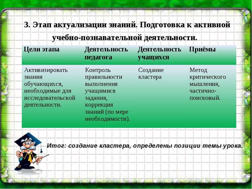 3. Этап актуализации знаний. Подготовка к активной учебно-познавательной деят...