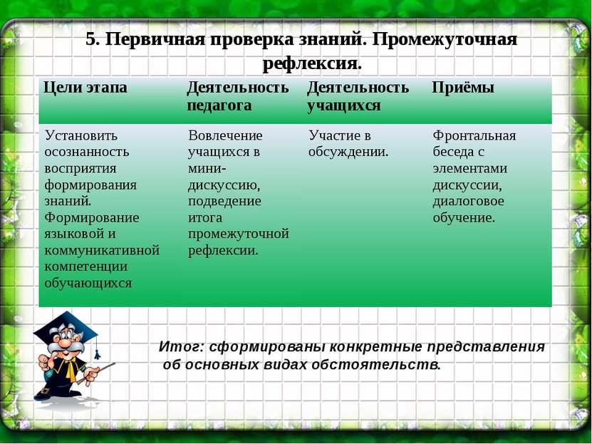 5. Первичная проверка знаний. Промежуточная рефлексия. Итог: сформированы кон...
