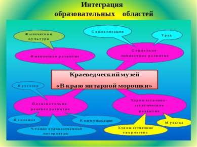 Интеграция образовательных областей