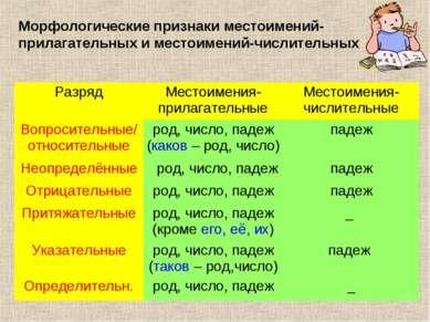 Морфологические признаки местоимений-прилагательных и местоимений-числительны...