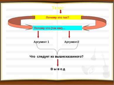 Тезис Почему это так? Потому что (так как)… Аргумент 1 Аргумент2 Что следует ...