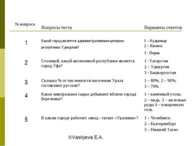 ©Vasilyeva E.A.