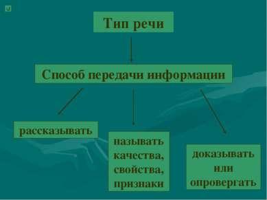 Тип речи Способ передачи информации рассказывать называть качества, свойства,...