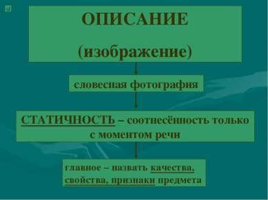 ОПИСАНИЕ (изображение) словесная фотография СТАТИЧНОСТЬ – соотнесённость толь...