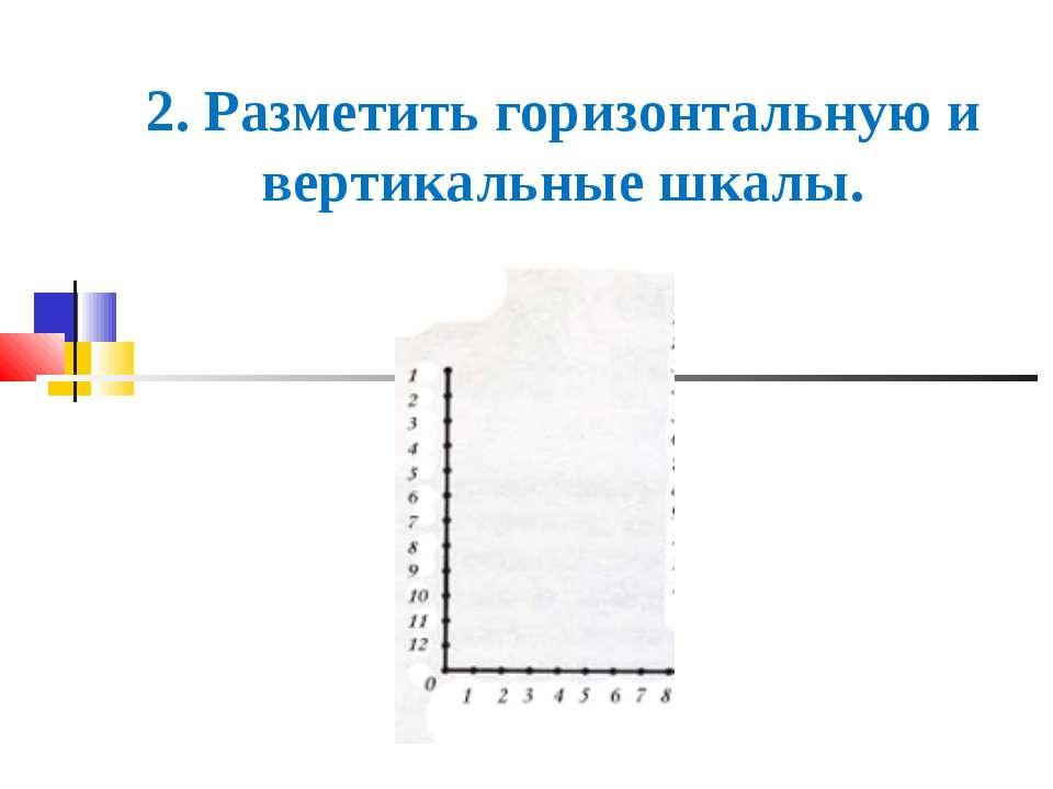 2. Разметить горизонтальную и вертикальные шкалы.