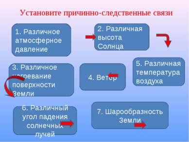 Установите причинно-следственные связи 7. Шарообразность Земли 2. Различная в...