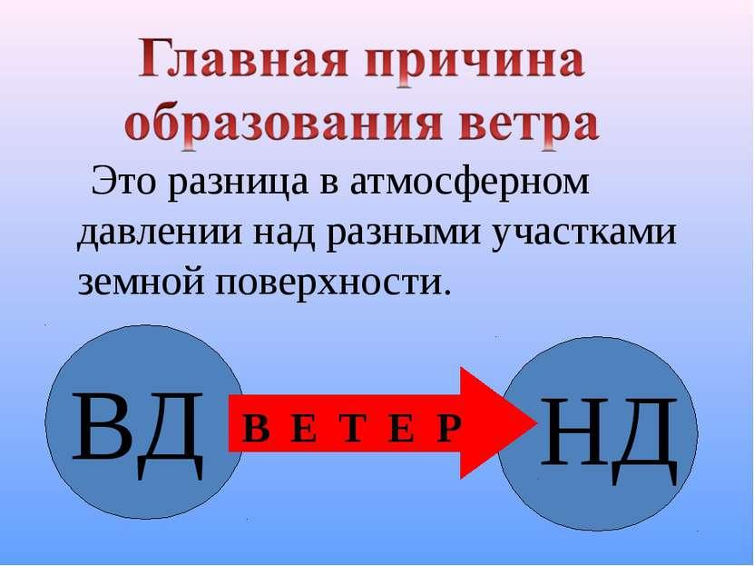Это разница в атмосферном давлении над разными участками земной поверхности. ...
