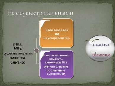 Если слово без не не употребляется. Если слово можно заменить синонимом без н...
