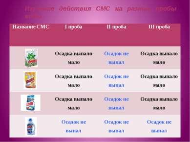 Изучение действия СМС на разные пробы воды Название СМС Iпроба IIпроба IIIпро...