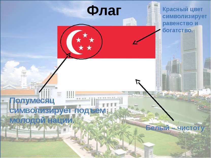 Полумесяц символизирует подъем молодой нации. Флаг Красный цвет символизирует...
