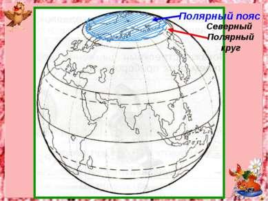Полярный пояс Северный Полярный круг
