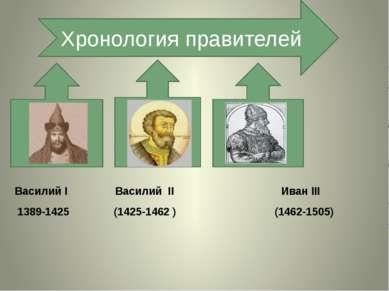 Василий I Василий II Иван III 1389-1425 (1425-1462 ) (1462-1505) Хронология п...