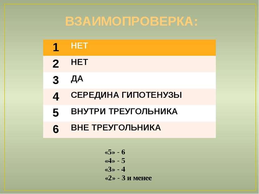ВЗАИМОПРОВЕРКА: «5» - 6 «4» - 5 «3» - 4 «2» - 3 и менее 1 НЕТ 2 НЕТ 3 ДА 4 СЕ...