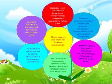 Метод проекта даёт педагогам большую возможность: Развивать интеллектуальный ...