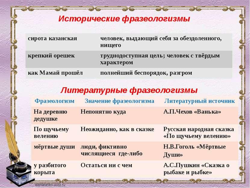 Исторические фразеологизмы Литературные фразеологизмы сирота казанская челове...