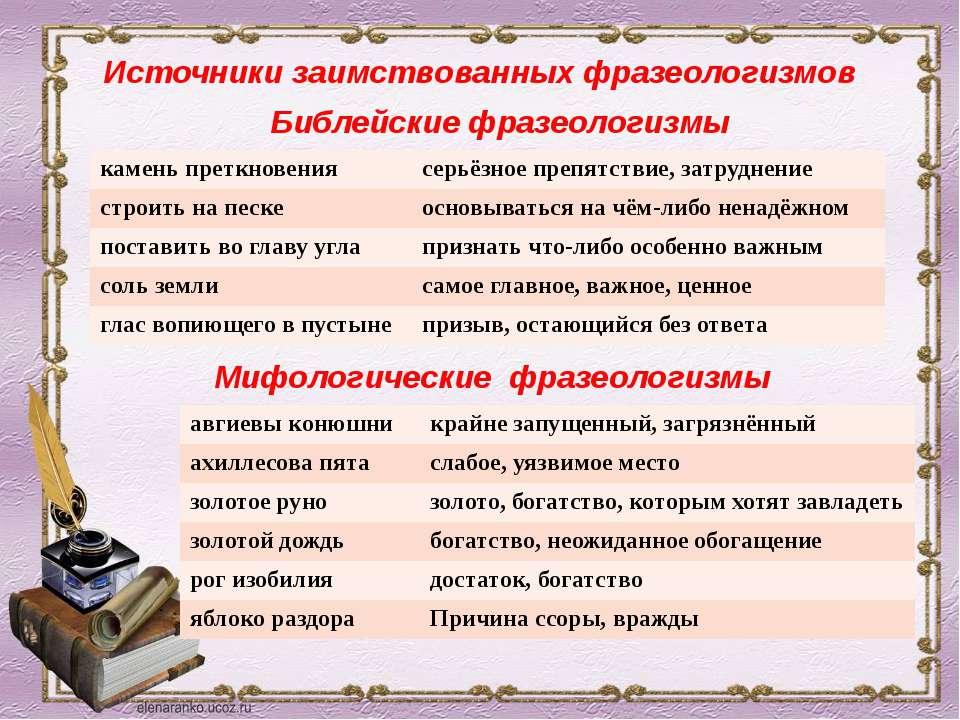 Источники заимствованных фразеологизмов Библейские фразеологизмы Мифологическ...