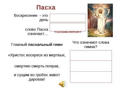 Пасха Воскресение - это день возобновления жизни слово Пасха означает… «перех...