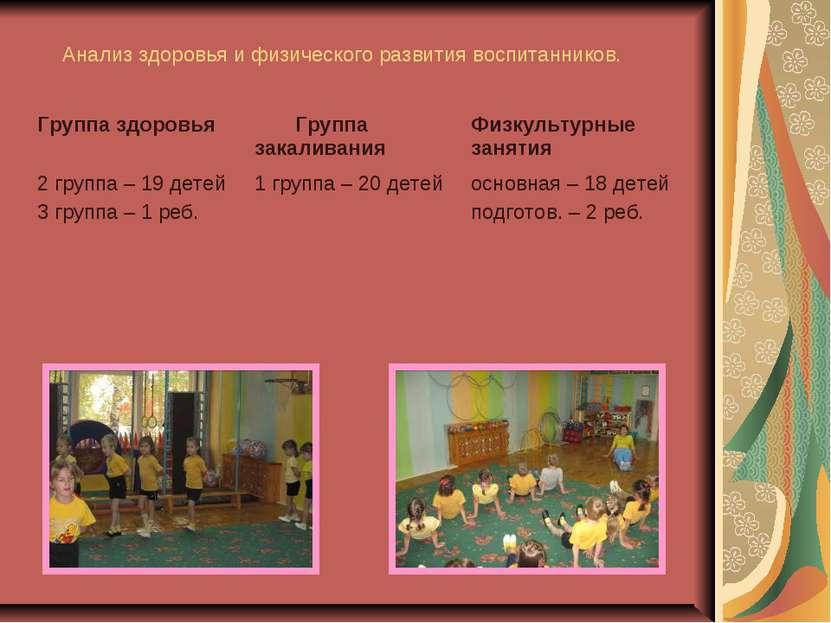 Анализ здоровья и физического развития воспитанников. Группа здоровья Группа ...