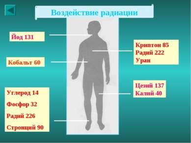 Воздействие радиации Криптон 85 Радий 222 Уран Йод 131 Кобальт 60 Цезий 137 К...