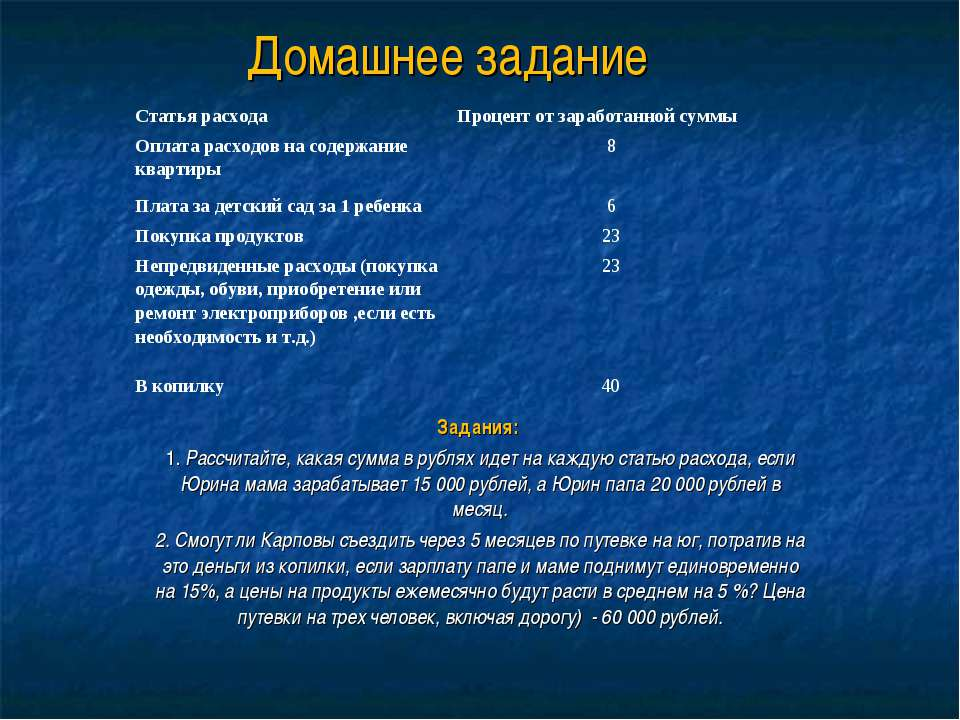 Домашнее задание Задания: 1. Рассчитайте, какая сумма в рублях идет на каждую...