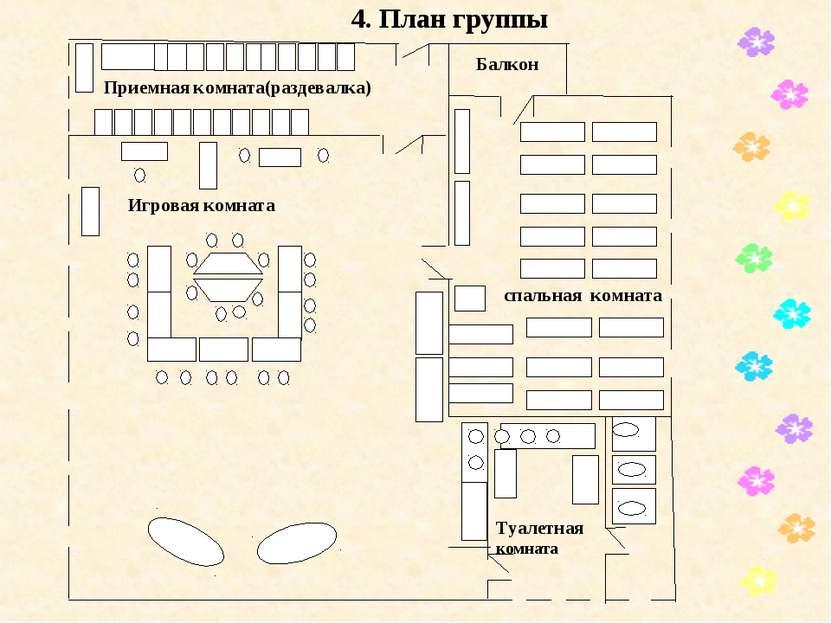 4. План группы Балкон Приемная комната(раздевалка) спальная комната Игровая к...