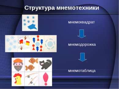 Структура мнемотехники мнемоквадрат мнемодорожка мнемотаблица