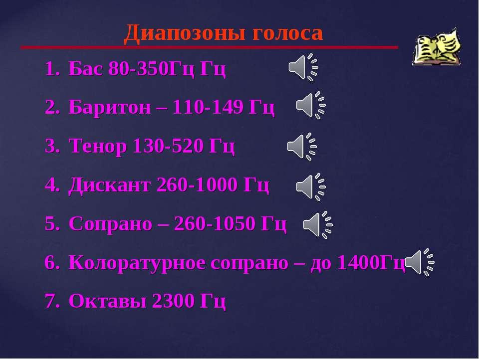 Диапозоны голоса Бас 80-350Гц Гц Баритон – 110-149 Гц Тенор 130-520 Гц Дискан...