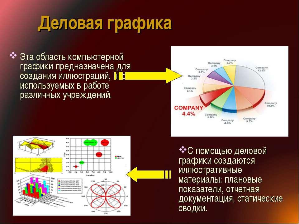 Деловая графика Эта область компьютерной графики предназначена для создания и...