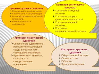 Признаки духовного здоровья Позитивный взгляд на жизнь Способность к концентр...