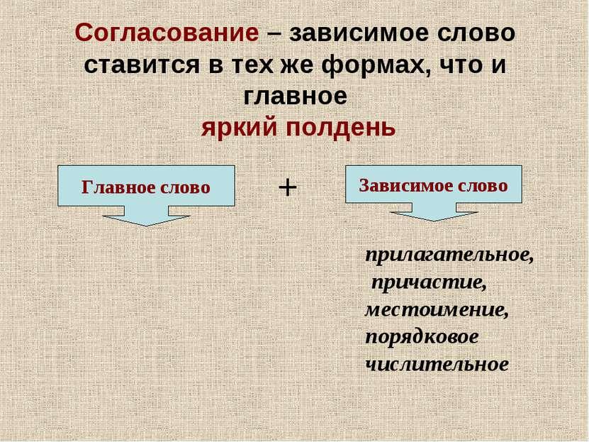 Согласование – зависимое слово ставится в тех же формах, что и главное яркий ...