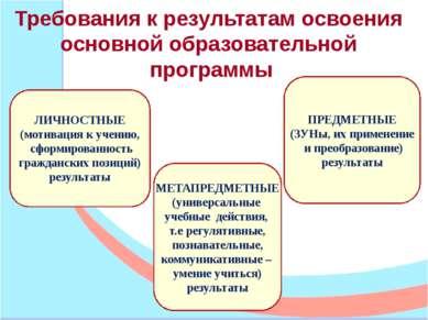 ЛИЧНОСТНЫЕ (мотивация к учению, сформированность гражданских позиций) результ...