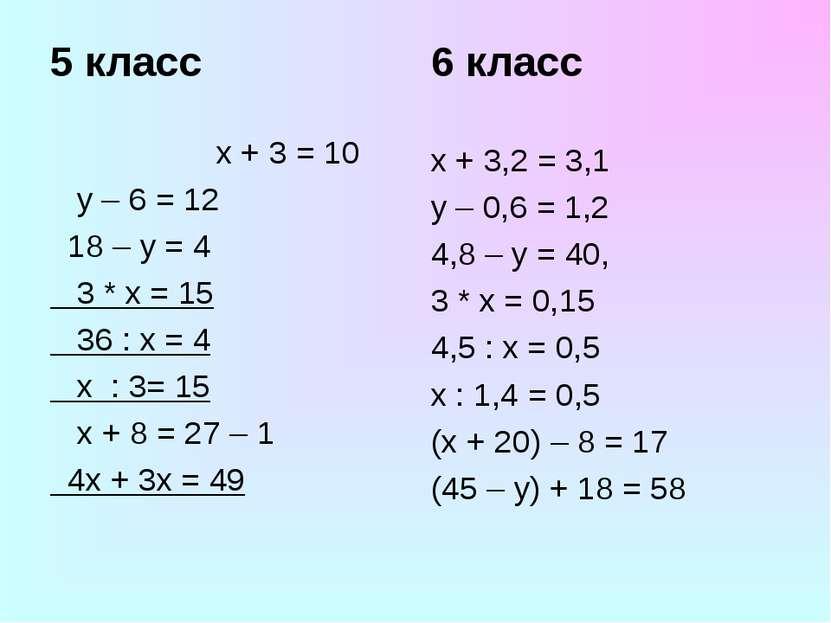 5 класс x + 3 = 10 y – 6 = 12 18 – y = 4 3 * x = 15 36 : x = 4 x : 3= 15 х + ...