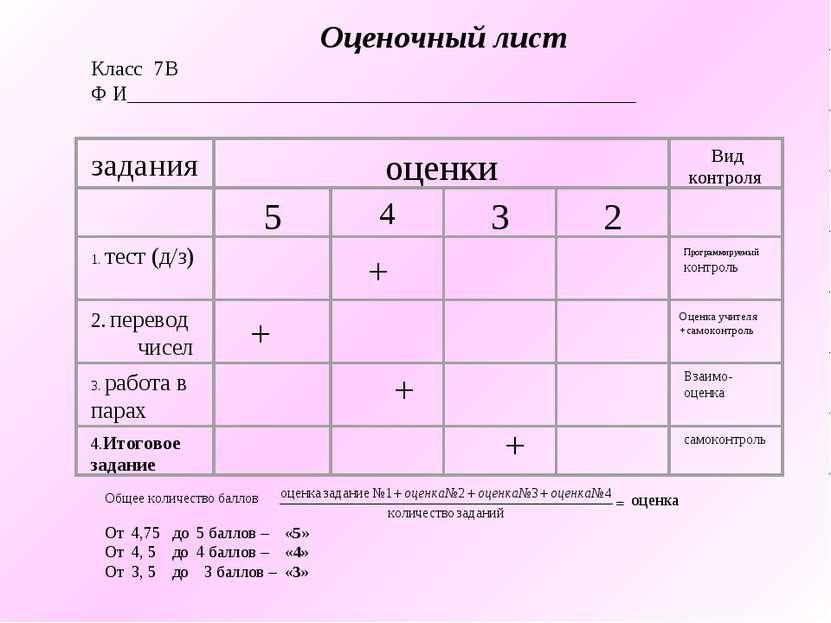 Оценочный лист Класс 7В Ф И_________________________________________________ ...