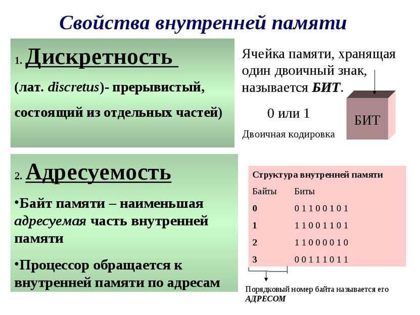 Свойства внутренней памяти 1. Дискретность (лат. discretus)- прерывистый, сос...
