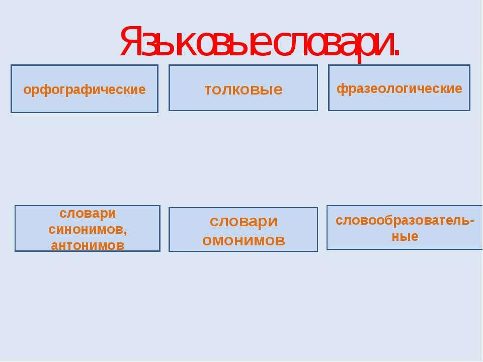 Языковые словари. орфографические толковые фразеологические словари синонимов...