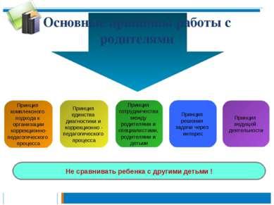 Основные принципы работы с родителями Принцип единства диагностики и коррекци...