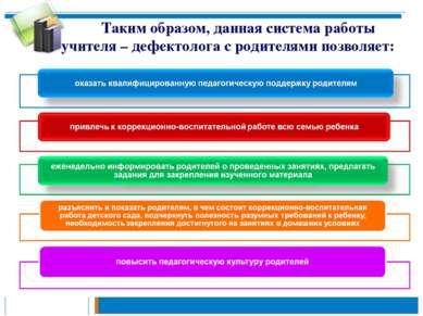 Таким образом, данная система работы учителя – дефектолога с родителями позво...