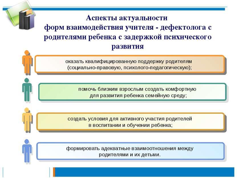 Аспекты актуальности форм взаимодействия учителя - дефектолога с родителями р...
