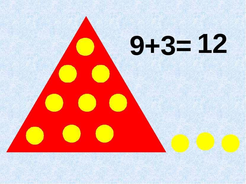 9+3= 12