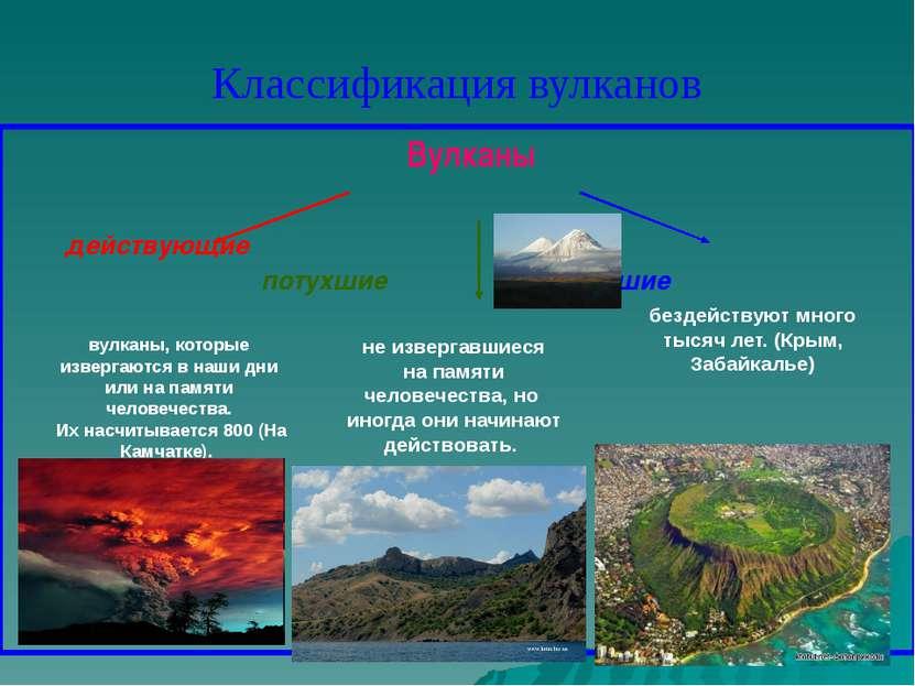 Вулканы действующие потухшие уснувшие вулканы, которые извергаются в наши дни...