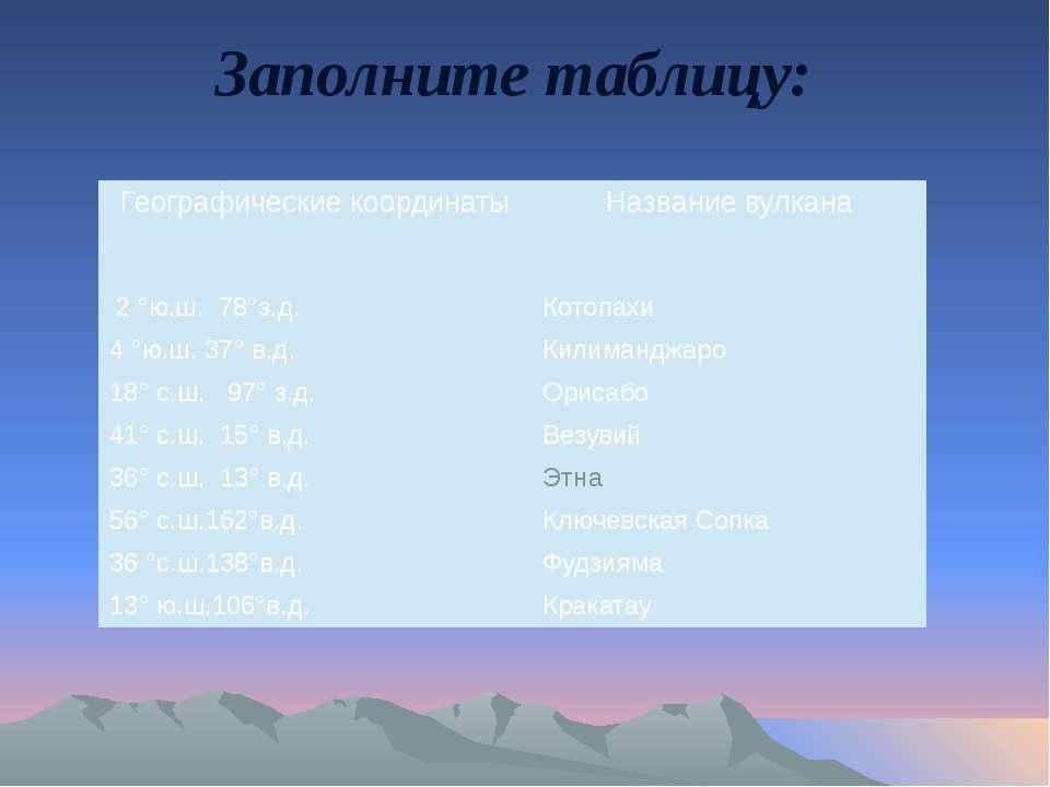 Заполните таблицу: Географические координаты Название вулкана 2°ю.ш. 78°з.д. ...