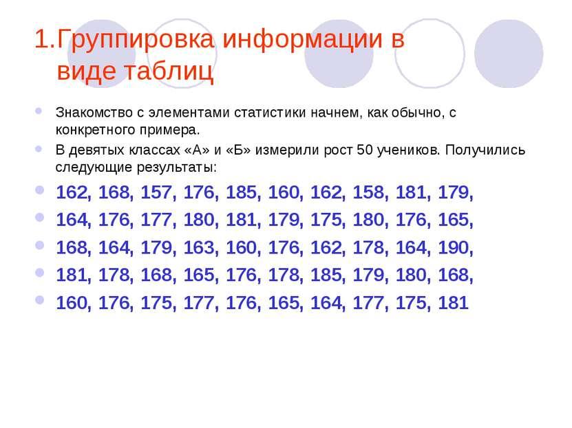 1.Группировка информации в виде таблиц Знакомство с элементами статистики нач...