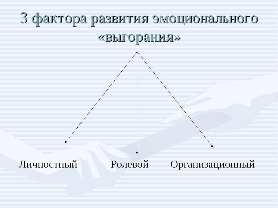 3 фактора развития эмоционального «выгорания» Личностный Ролевой Организационный