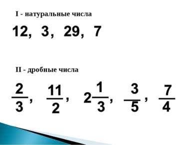 I - натуральные числа II - дробные числа