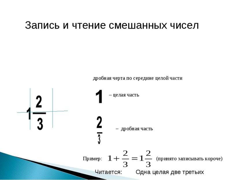 дробная черта по середине целой части – дробная часть – целая часть Пример: (...