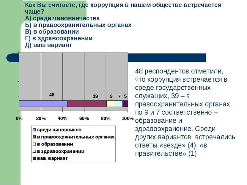 Как Вы считаете, где коррупция в нашем обществе встречается чаще? А) среди чи...