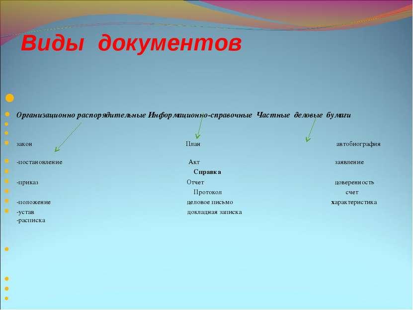Виды документов  Организационно распорядительные Информационно-справочные Ча...